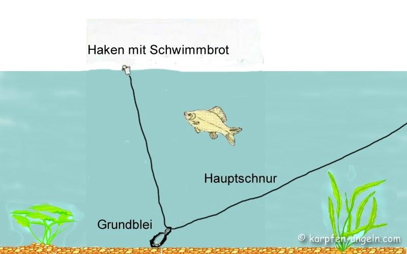 schema-montage-schwimmbrot