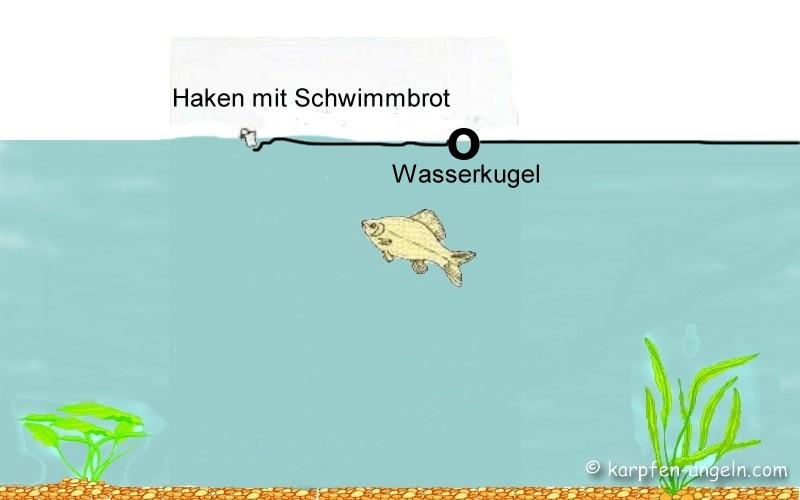 schema-montage-schwimmkugel
